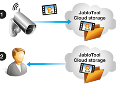 Home security 101: Local vs. cloud camera storage - CNET