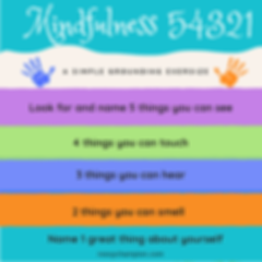 mindfulness54321 rossychampion..png