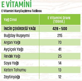 vitamin e.png
