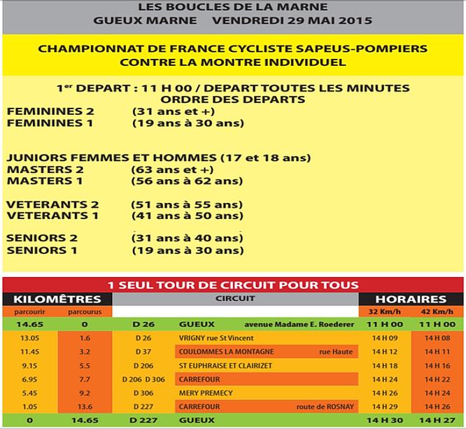 Championnat de France 2015 de Cyclisme des Sapeurs-Pompiers