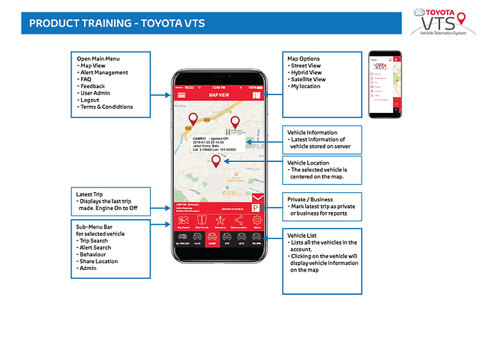Toyota VTS - Product Training-05.png