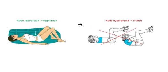 les abdominaux hypopressifs jogging victim renforcement musculaire coaching course pied. Black Bedroom Furniture Sets. Home Design Ideas