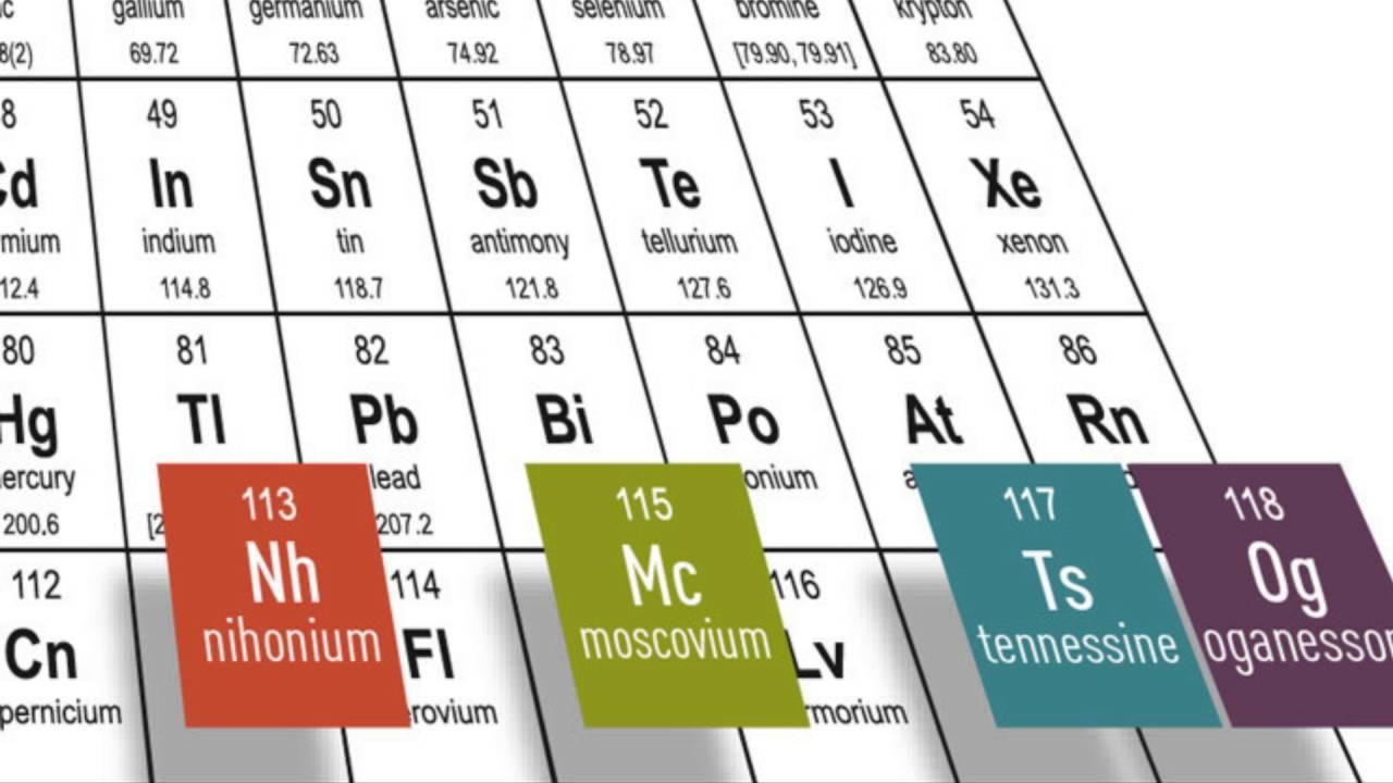 Cuatro nuevos elementos en la tabla peridica ciencia zulia cuatro nuevos elementos en la tabla peridica ciencia zulia lacienciadelaquimica urtaz Images