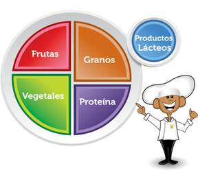 spanish-my-plate-healthy-foods-balanced-meals.png