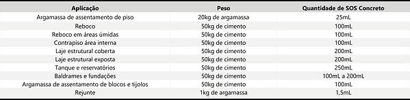tabela_SOSCONCRETO.png