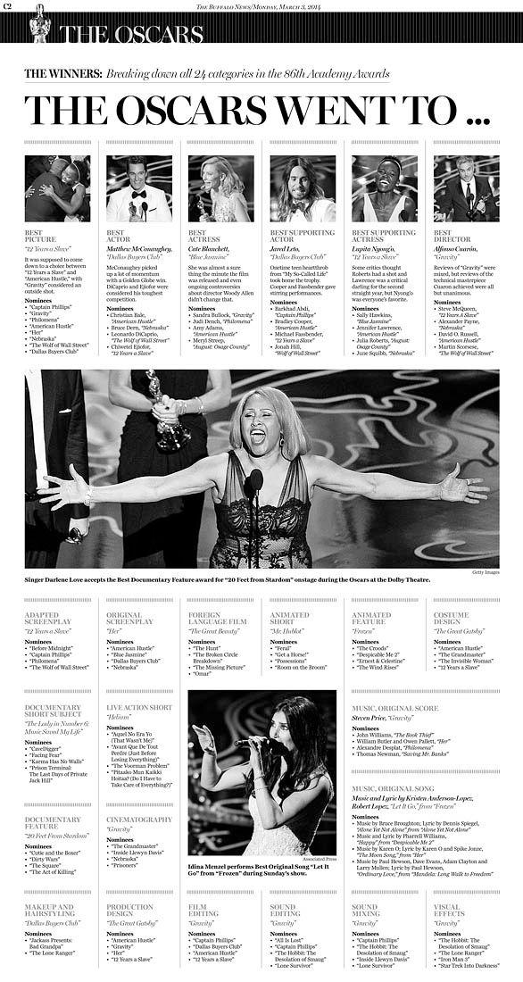 OscarsP2.jpg