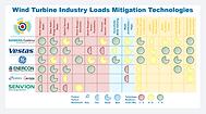 Load_Mitigation_Technologies.png