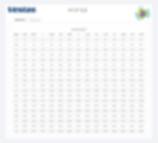 Vestas V117 3.3 Power Curve.png