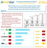 Future Onshore Wind Tech - No 29.png