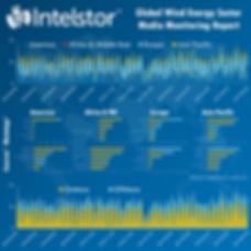 Global Wind Energy Sector Media Monitori