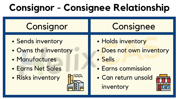Consignor-Consignee.png