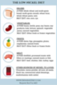 The Low Nickel Diet.png