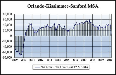 Net Jobs 2020-03.jpg