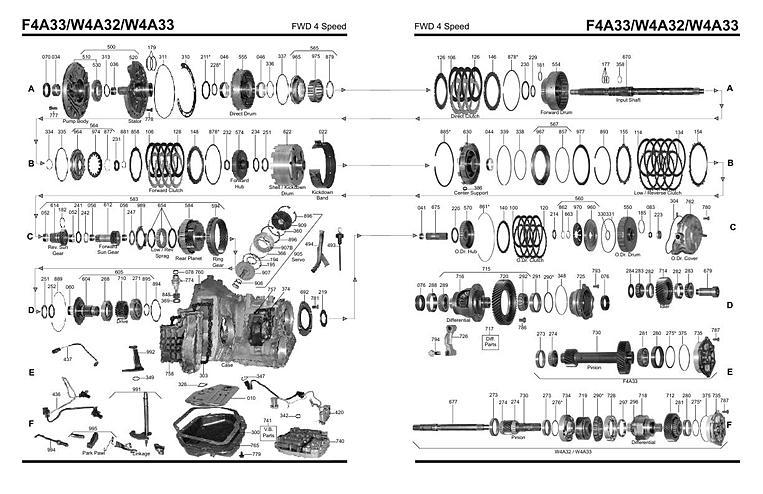 F4A33.