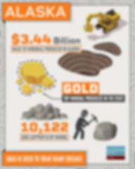 Alaskan Infographics on Mining.jpg