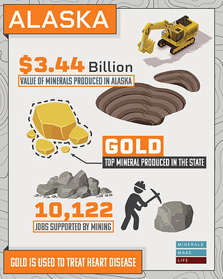 Alaskan Infographics on Mining.jpg