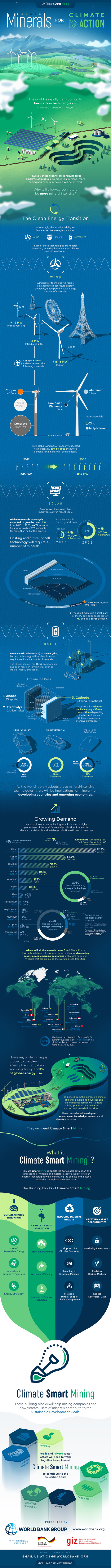 Climate Smart Mining.jpg