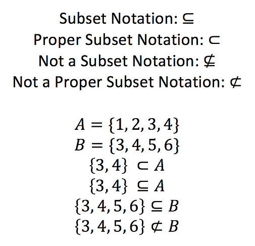 Theaddmathguru topic 1 sets a proper subset is a set which contains just some of the elements contained in another set the notations for a subset and proper subset are given below ccuart Gallery