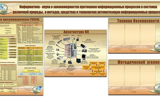 Оформление кабинета информатики плакаты