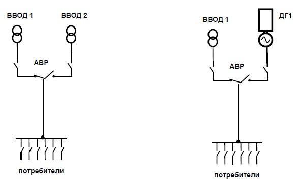 Схема электроснабжения с авр