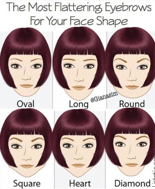 The Perfect Eyebrow Shape Gia Nasim