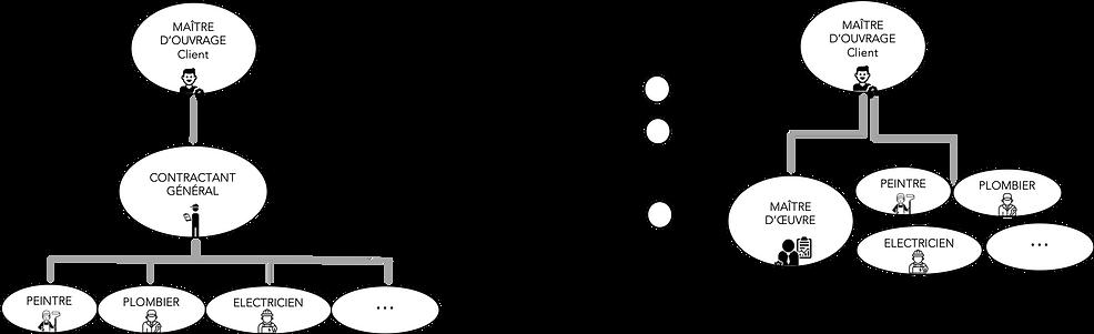 schéma_CG_vs_MO.png