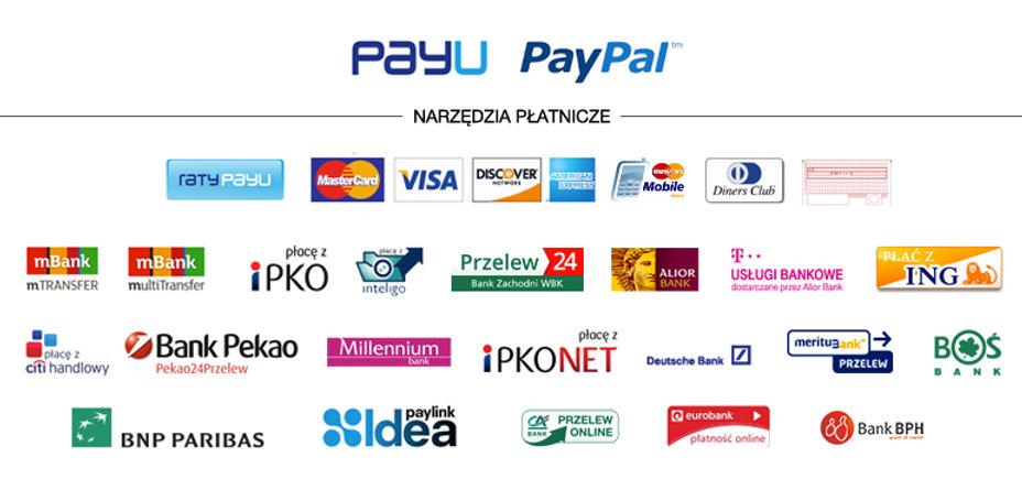 PLATNOSCI_PAYpal_payu.jpg