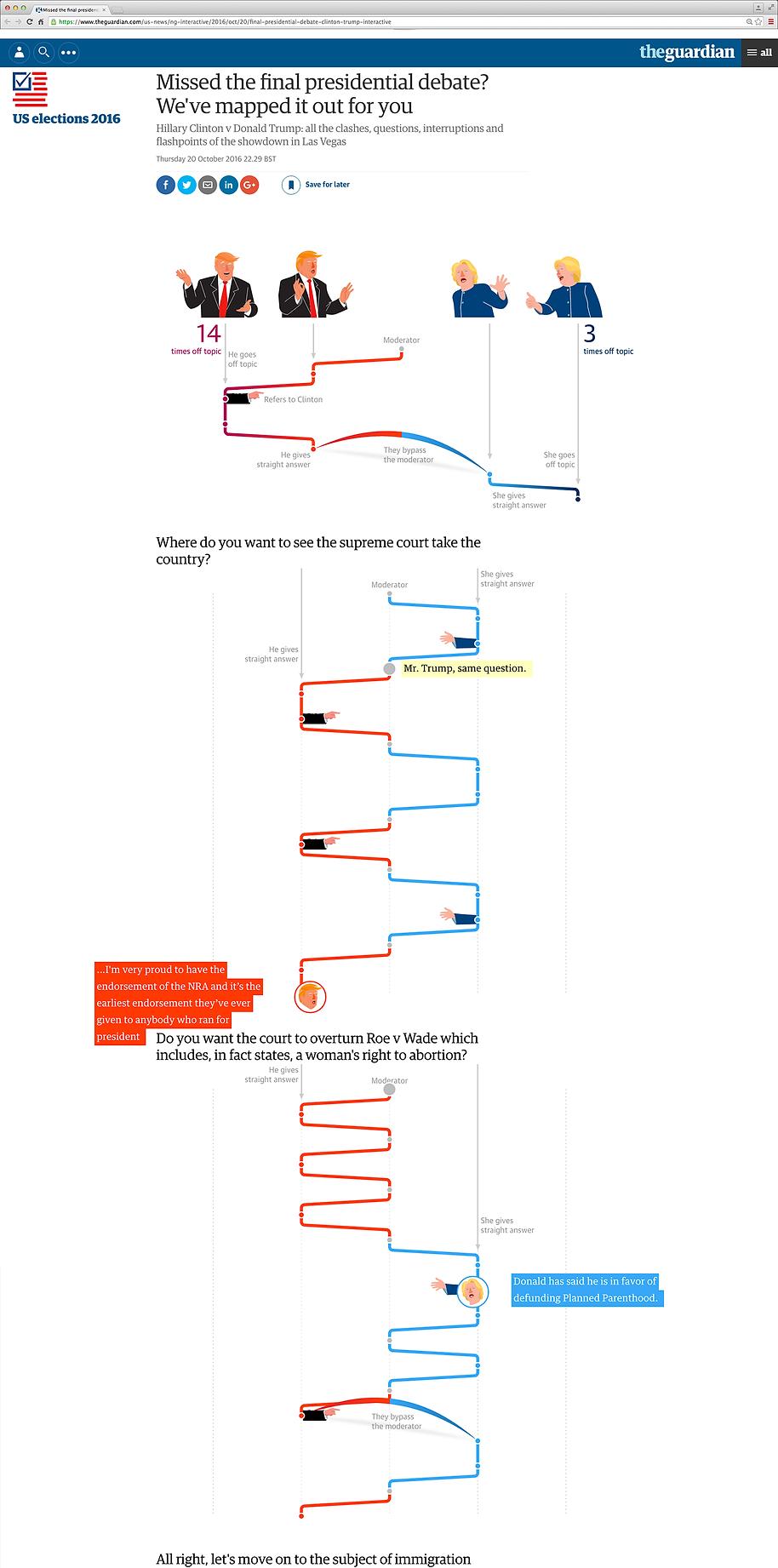 beugism-donald-trump-infographic.png