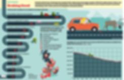 beugism-braking-good-infographic.png