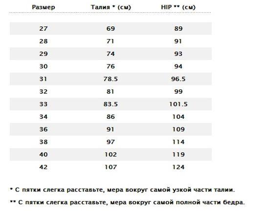 Соответствие размеров одежды Columbia - Sportware ru