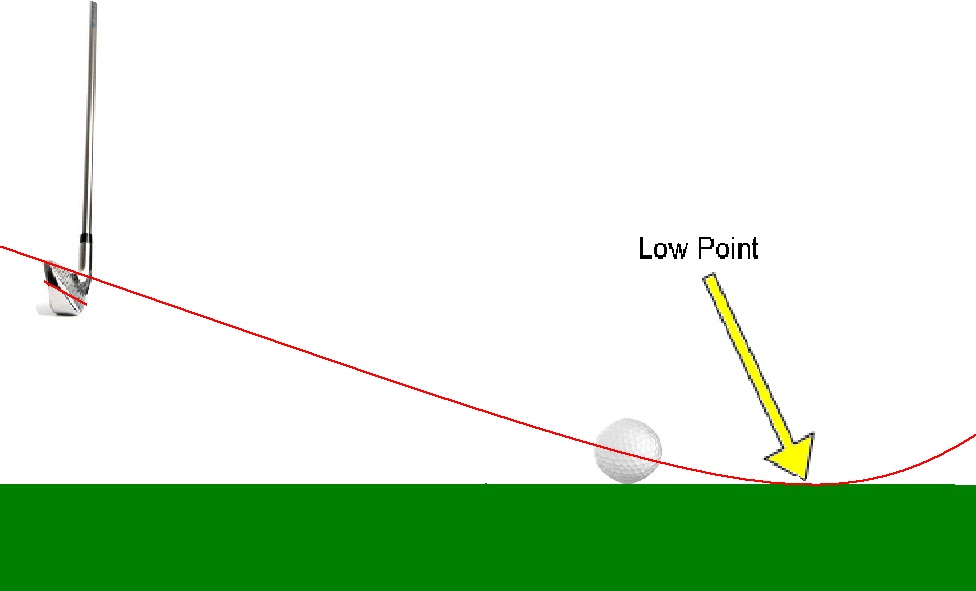how to hit a good divot