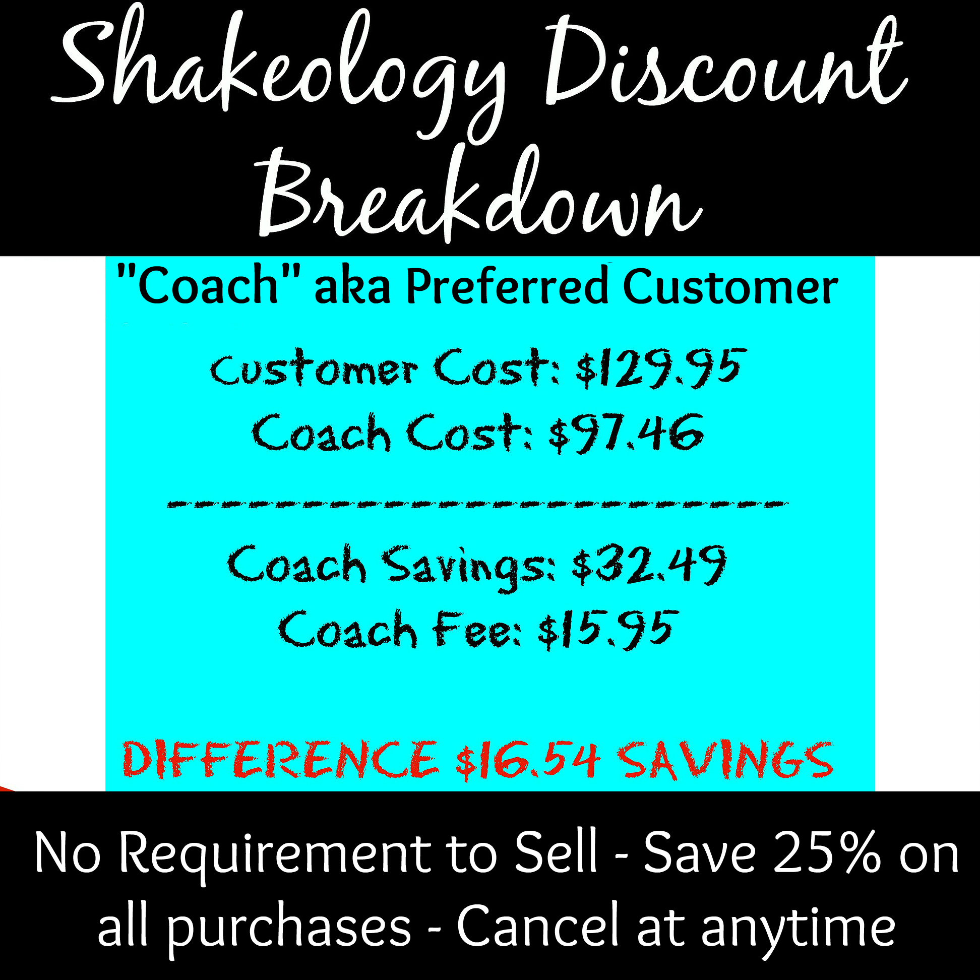 Can I sign up as a Beachbody Coach just for the discount? | Hustle ...