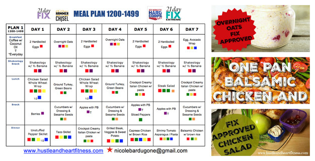 Weekly Meal Plan - Portion Fix - 21 Day Fix, Core De Force