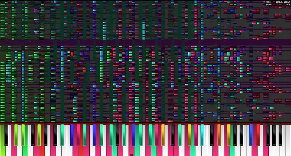 What is Black MIDI?