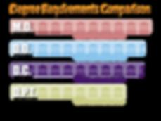 gallup-degree-requirements-comparison.pn