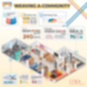weave_infographic-01.jpg