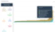 Exemplo gráfico processo no Pipefy