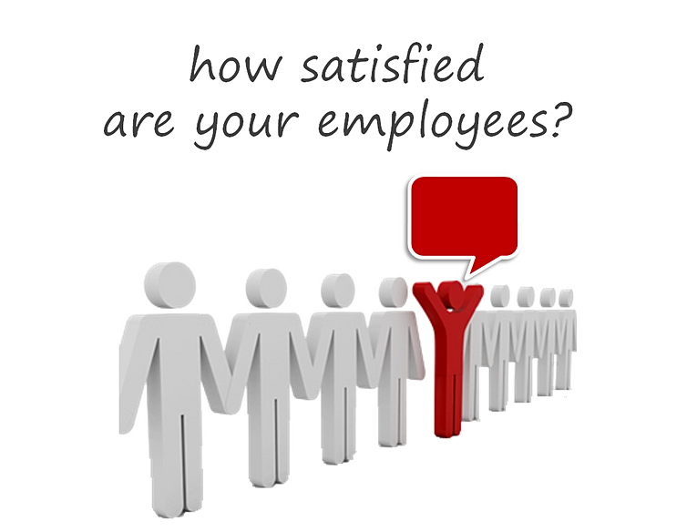 research on employees satisfaction survey Employee satisfaction or job satisfaction is, quite simply, how content or satisfied employees are with their jobs employee satisfaction is typically measured using an employee satisfaction survey.