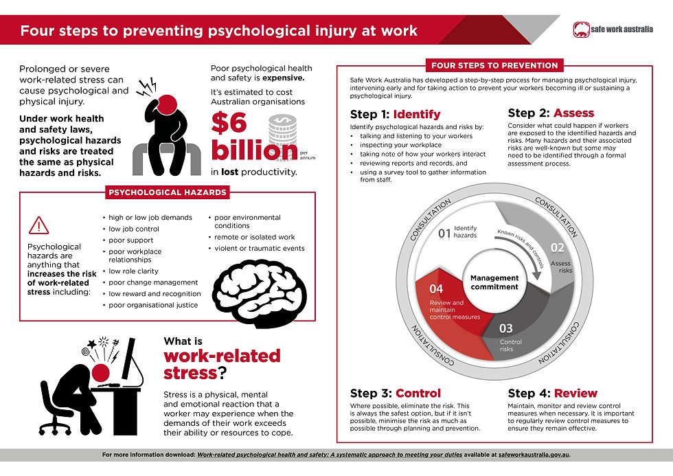 infographic-four-steps-to-preventing-psy