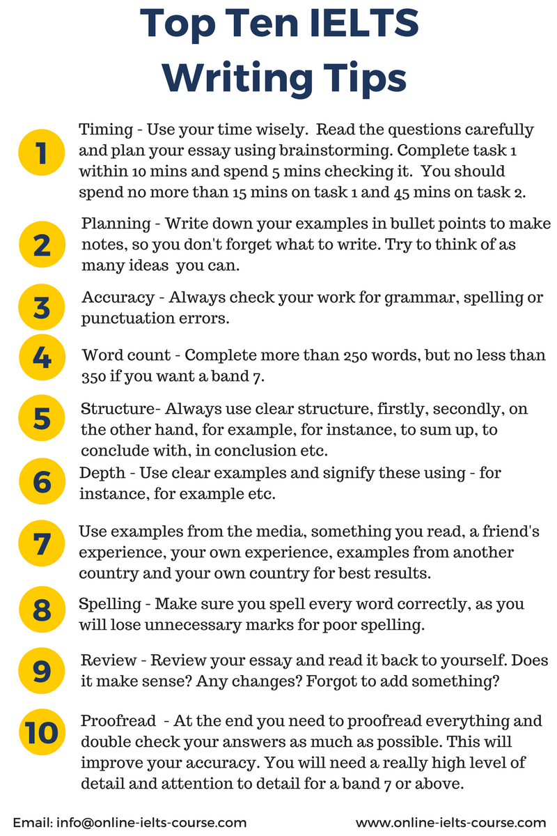 Top Ten IELTS Writing Tips 2017 | IELTS online preparation ...