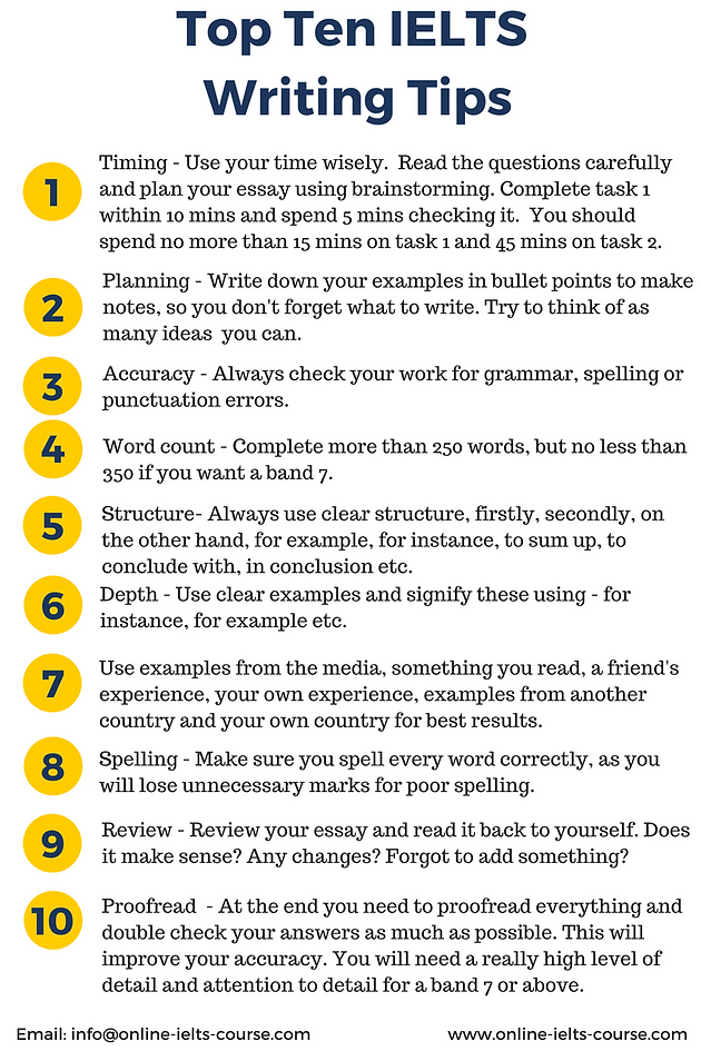 Top essay writers for competitive exams