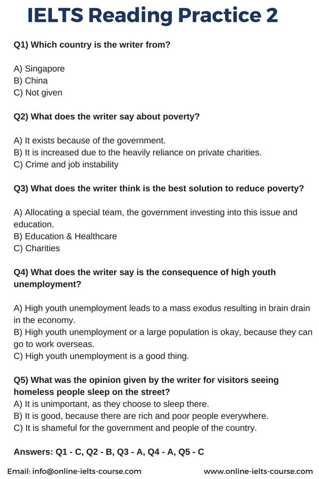 Poverty Essays (Examples)