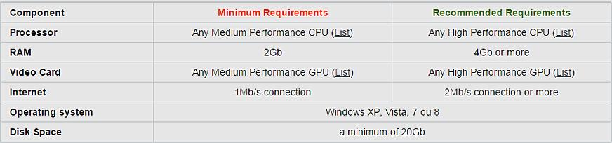 how to make ur computer run better