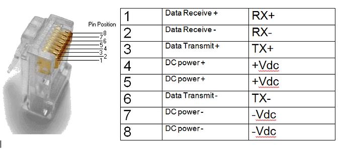 ptz wiring pdf