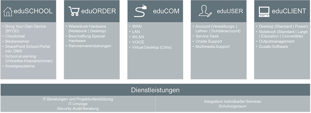 Serviceübersicht_2021.png
