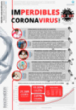 014-01L-2020_-_BOLETÍN_CORONAVIRUS_N°