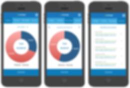 Careview Advantage Mobile App