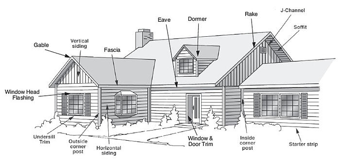 Siding contractor modern construction for Building terms