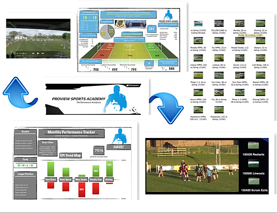an analysis of athlete coaching and team performance Boost the success and well-being of every athlete, coach, and team, across the  globe  the result of this research and analysis allowed athletetypes to turn  traditional  by the three pillar tap performance traits: mental toughness, .