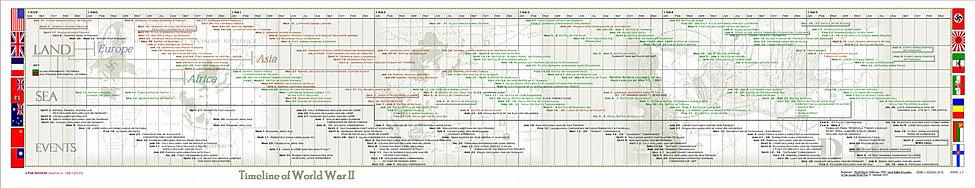 Parthenon Graphics Timelines